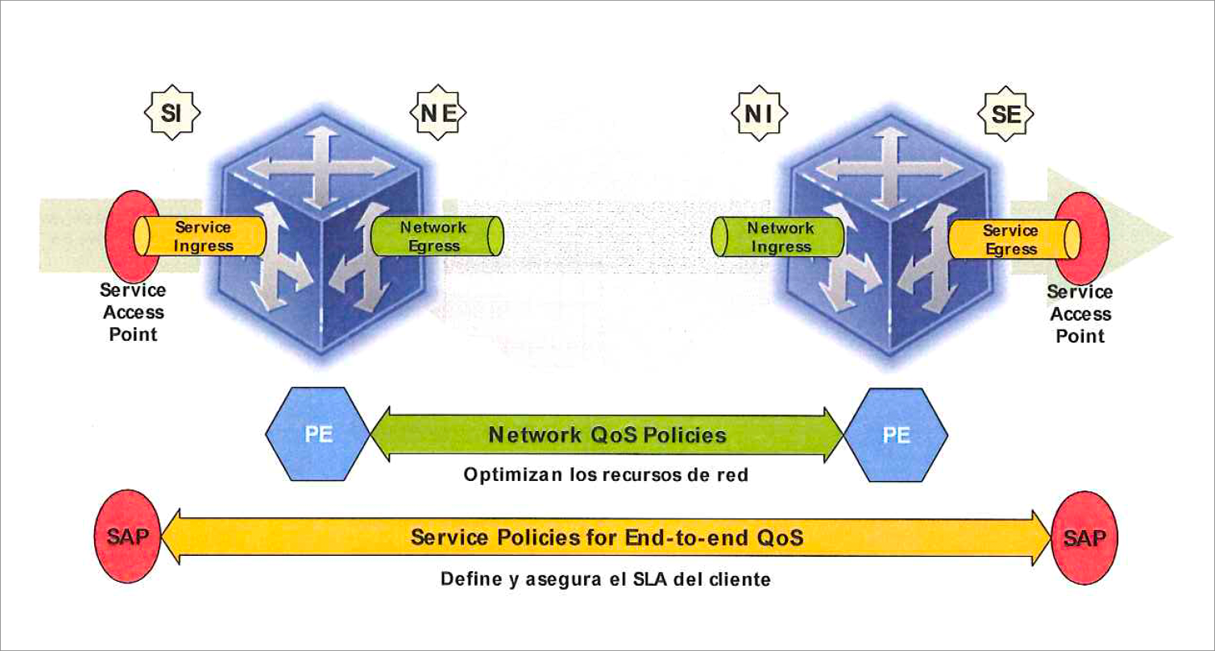 DEVELOPMENT OF NEW SERVICES BASED ON GPON TECHNOLOGY